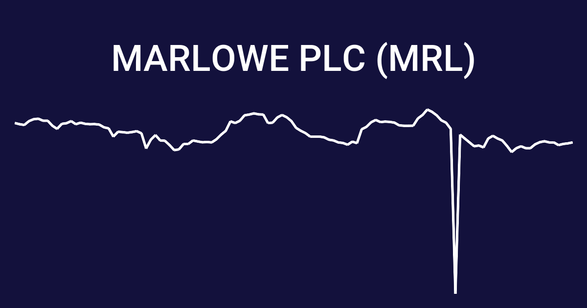 Marlowe Plc Mrl Stock Price History Wallmine Gb
